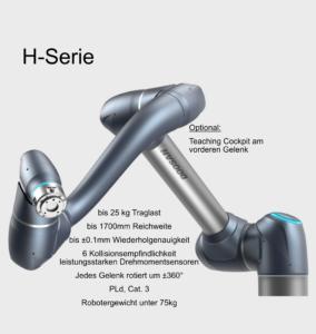 Doosan H-Serie Robotic Alternative zu Universal Robots UR URe